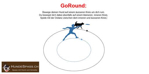 Grafik: Hund spielt Frisbee im Kreis
